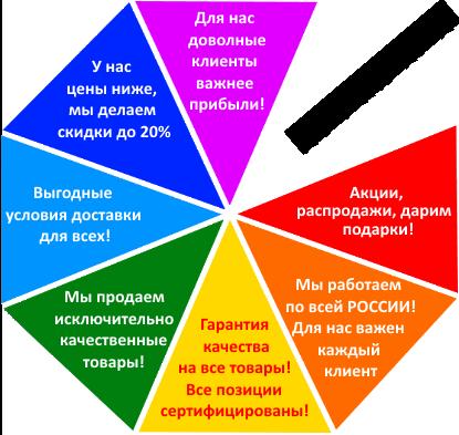 Лучшие цены на косметологическое кресло, доставка по всей России